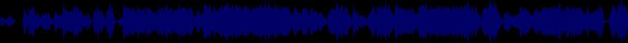 waveform of track #65573