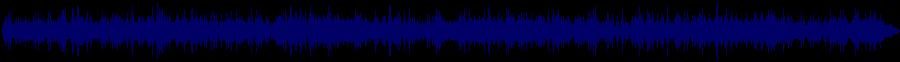 waveform of track #65582