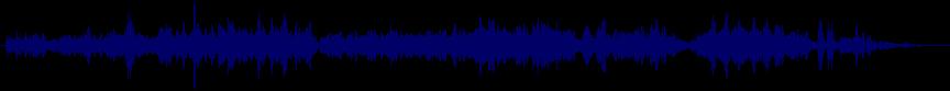 waveform of track #65588