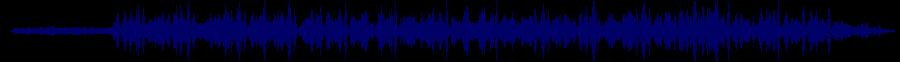 waveform of track #65593