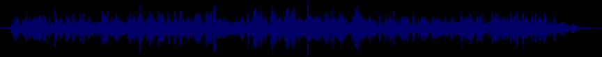 waveform of track #65597