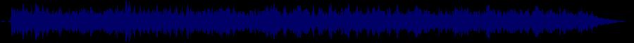 waveform of track #65606
