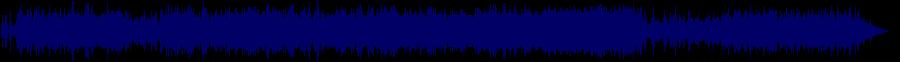 waveform of track #65635
