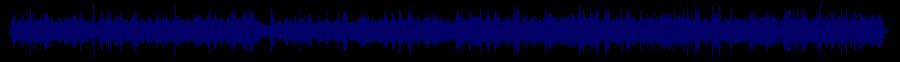 waveform of track #65679