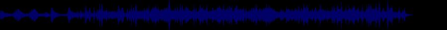 waveform of track #65683