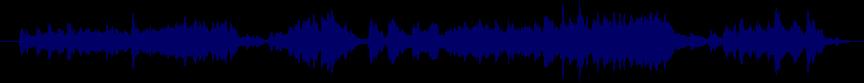waveform of track #65684