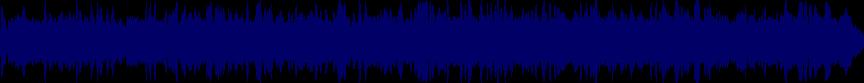 waveform of track #65694