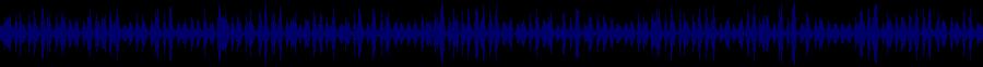 waveform of track #65700