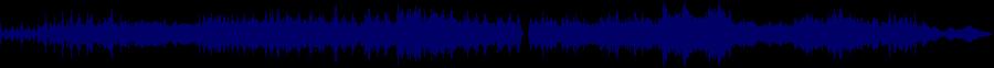 waveform of track #65703