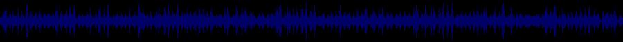 waveform of track #65704