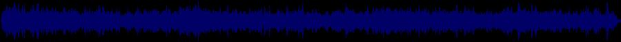 waveform of track #65712
