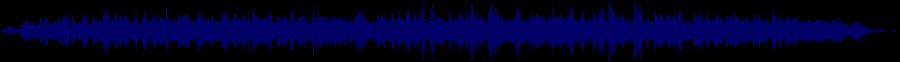 waveform of track #65718