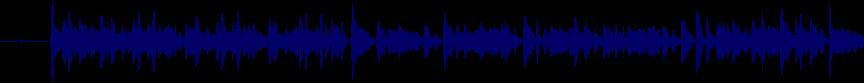 waveform of track #65727