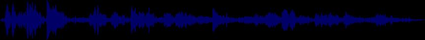waveform of track #65738