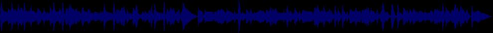 waveform of track #65750