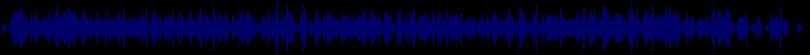 waveform of track #65753