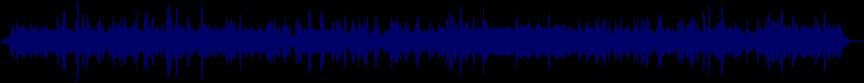 waveform of track #65778