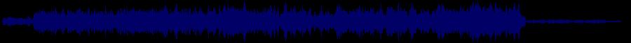waveform of track #65784