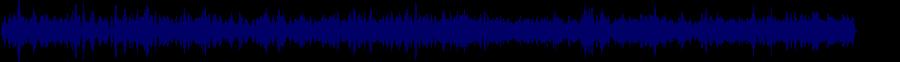 waveform of track #65788