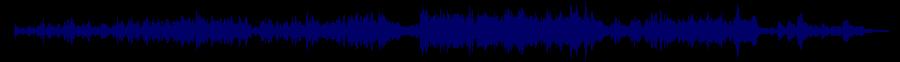 waveform of track #65800