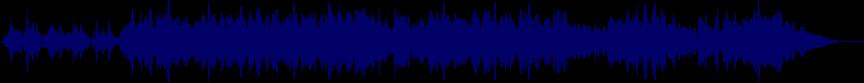 waveform of track #65807