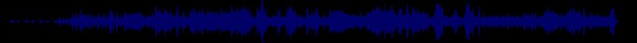 waveform of track #65818
