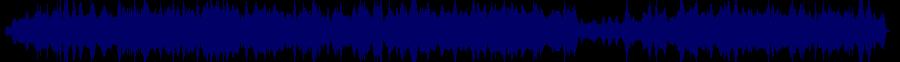 waveform of track #65832