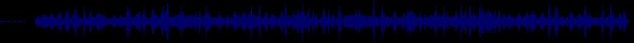 waveform of track #65834