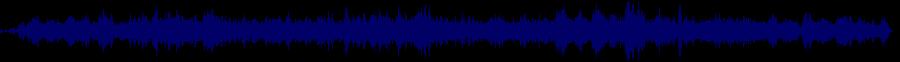 waveform of track #65838