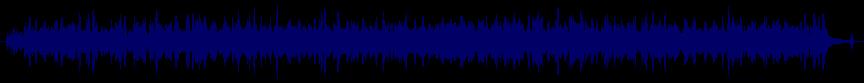 waveform of track #65840