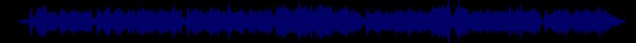 waveform of track #65845