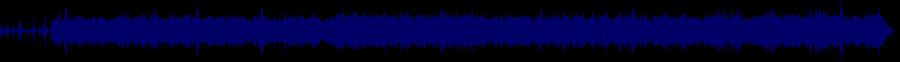 waveform of track #65874