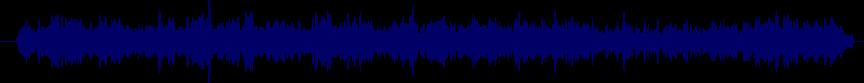 waveform of track #65879