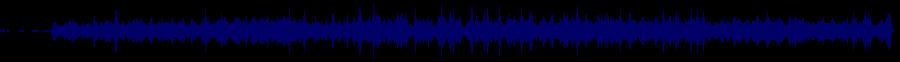 waveform of track #65881