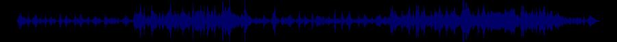 waveform of track #65889