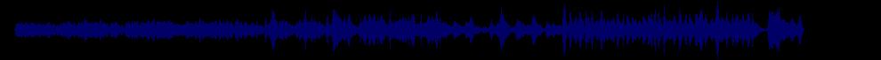 waveform of track #65909