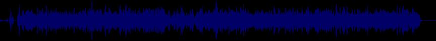 waveform of track #65938