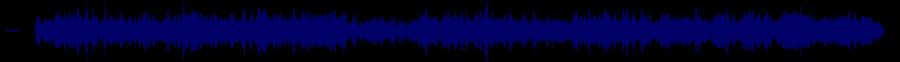 waveform of track #65951