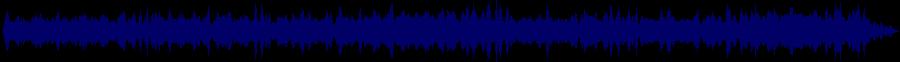 waveform of track #65955