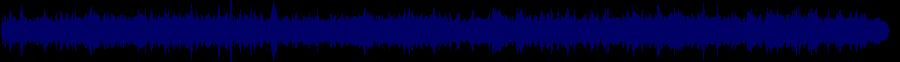 waveform of track #65961