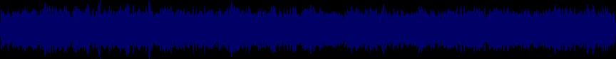 waveform of track #65962