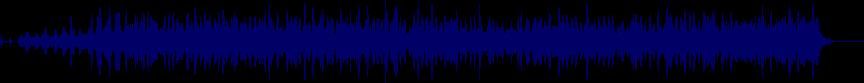 waveform of track #65970