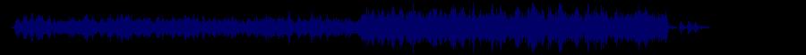 waveform of track #65983