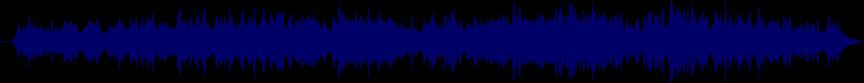 waveform of track #65988