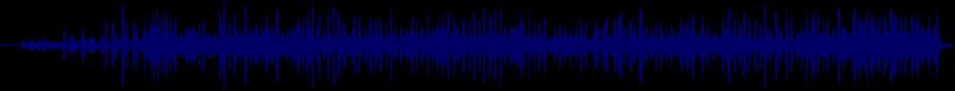 waveform of track #65996