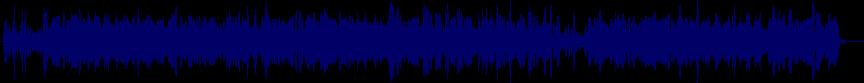 waveform of track #6620