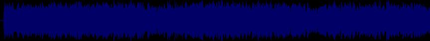 waveform of track #6672
