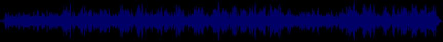 waveform of track #6679
