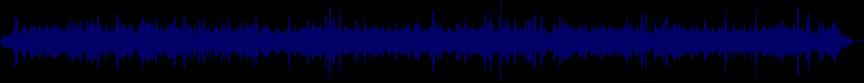 waveform of track #6685