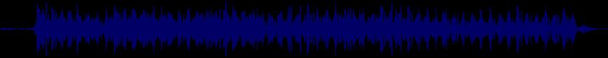 waveform of track #6694